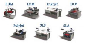 انواع روش های پرینت سه بعدی پرینت سه بعدی تهران