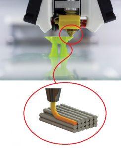 پرینت سه بعدی تهران روش کار پرینتر های سه بعدی