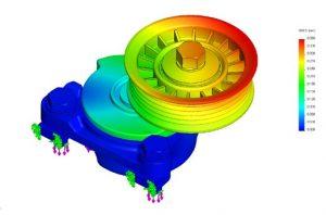 automotive-simulation