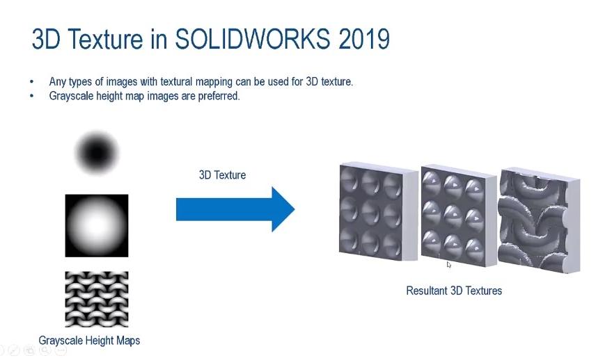 solidworks 3d texture1