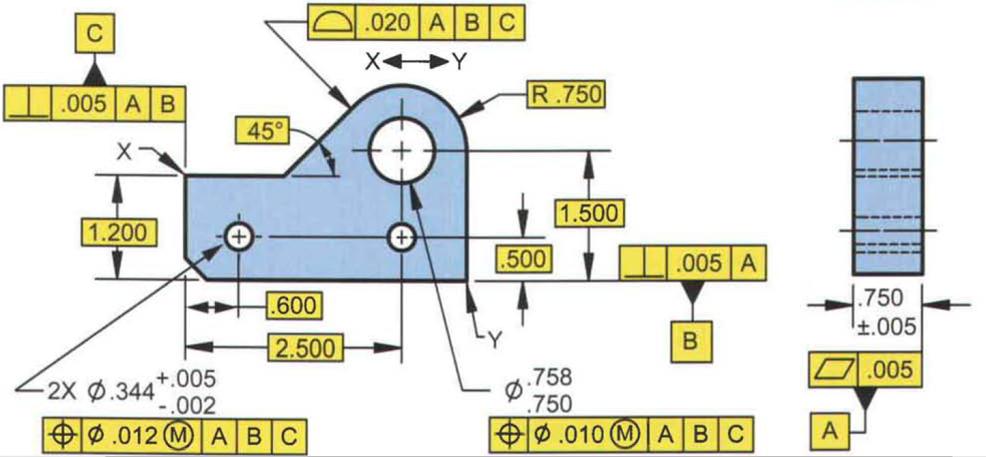 بهینه سازی نقشه با تلرانس هندسی