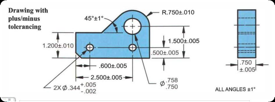 نقشه ای با تلرانس حدی