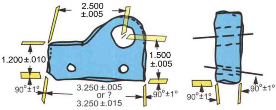 تفسیر های گوناگون از نقشه یا تلرانس حدی